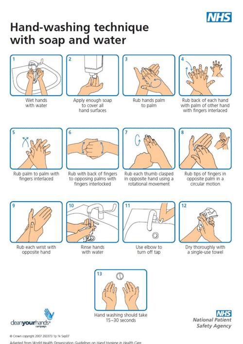 Handwashing guidelines to protect against Coronavirus