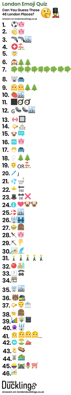 emoji london places
