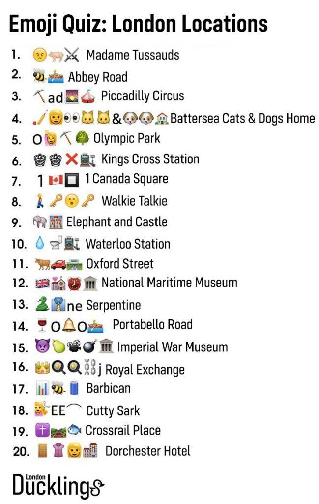 Emoji Quiz London Locations Answers