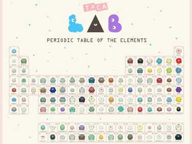 Toca Lab Elements kids games